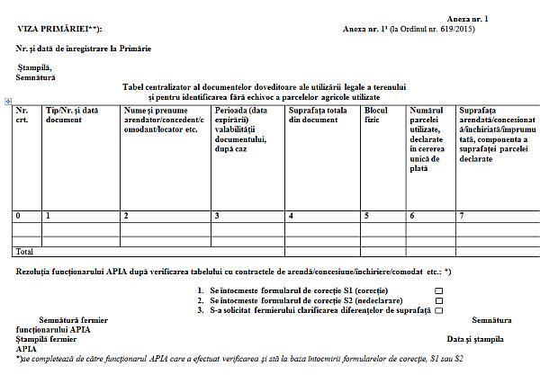 tabel Anexa 1