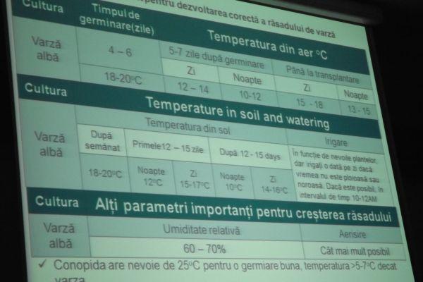 temperatura-varza