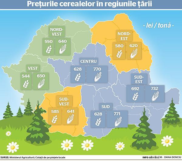 harta preturilor la cereale