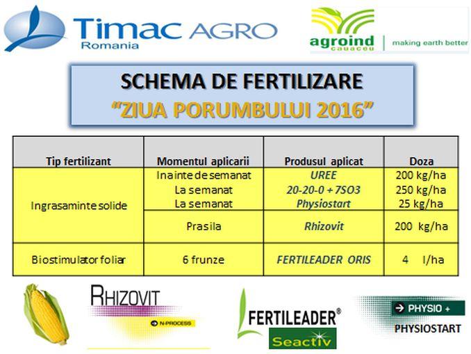 schema-de-fertilizare-timac-agro-la-cultura-porumbului