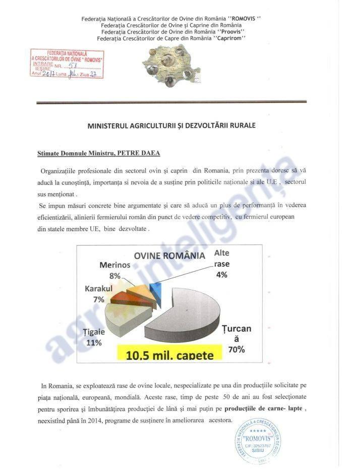 Document crescători de ovine SCZ